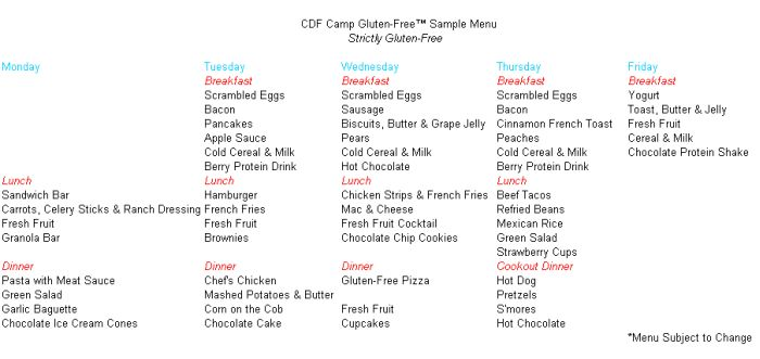 CDF Camp Gluten-Free™ Sample Menu - Celiac Disease Foundation