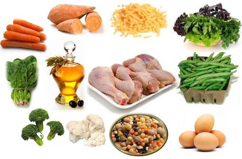 What Can I Eat? - Celiac Disease Foundation